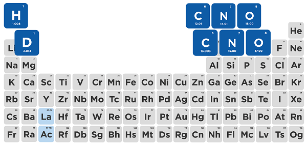 Charles River exchanges these atoms as part of the isotopic labeling service: H, C, N and O. Deuterated standards are often used in our metabolic fates profiling studies.