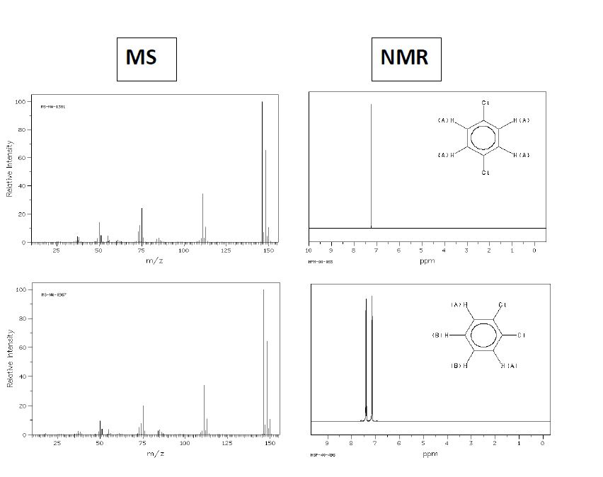 Nuclear Magnetic Resonance Nmr Spectroscopy Charles River